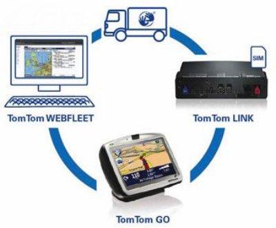Fig.1 De in de vrachtwagen aanwezige link maakt verbinding met internet.